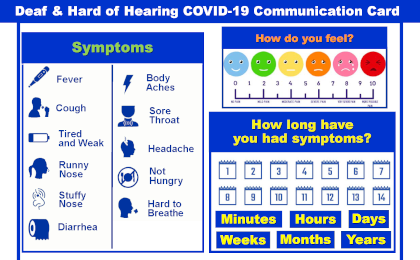 Deaf or Hard of Hearing Communication Card.